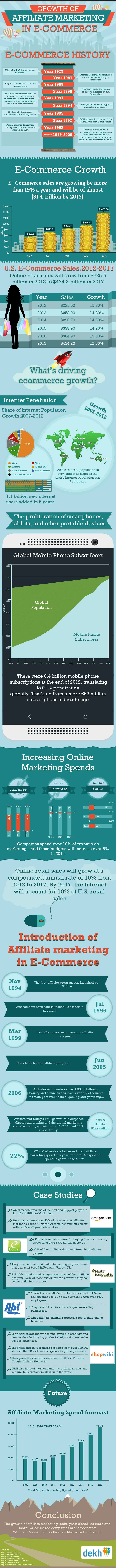 Growth-of-Affiliate-Marketing